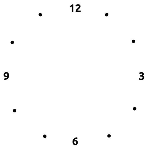 4 heures et points intermédiaires