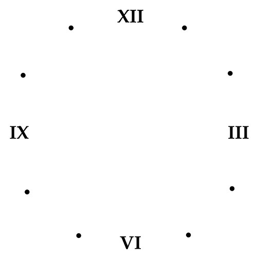 4 heures chiffres romains et points intermédiaires
